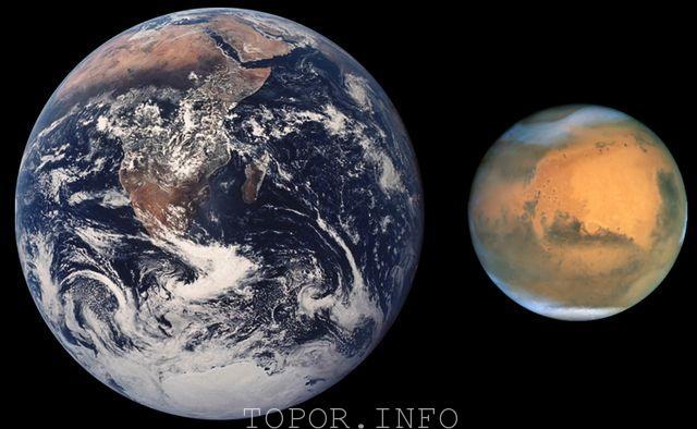 Земля и Марс сегодня