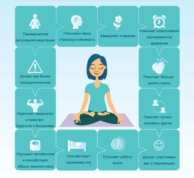 Преимущества регулярной медитации