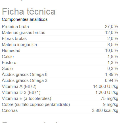 Tabla analítica pienso canum gama Medium