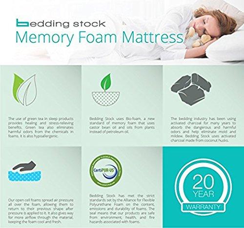 Gel Memory Foam Mattress Under 1000 Dolllar topratedhomeproducts features