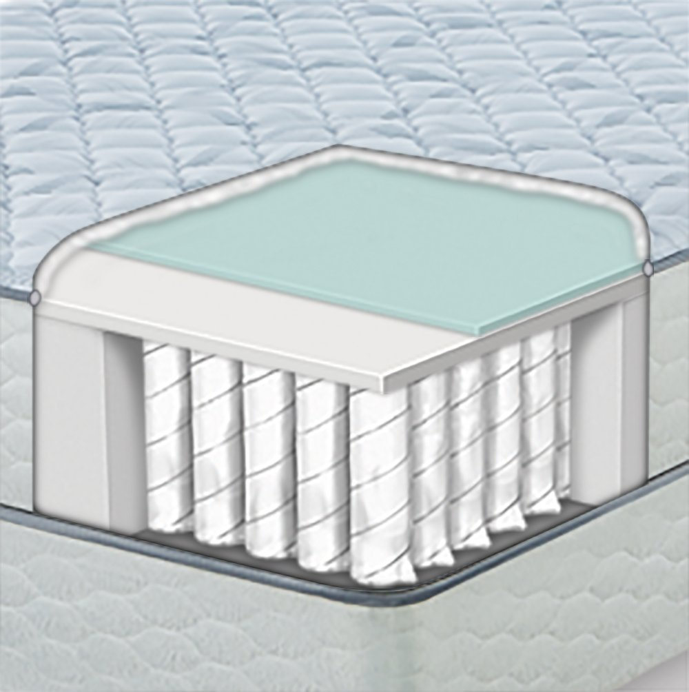 Sertapedic Firm Innerspring Mattress under 1000 $ topratedhomeproducts info