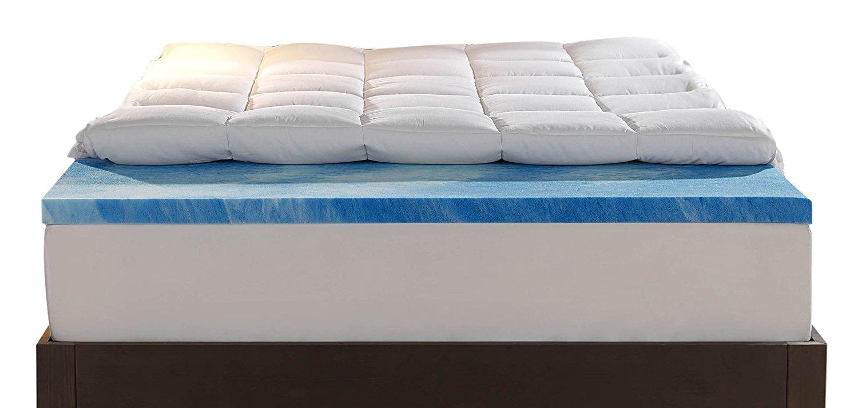 Sleep Innovations Best mattress Brand