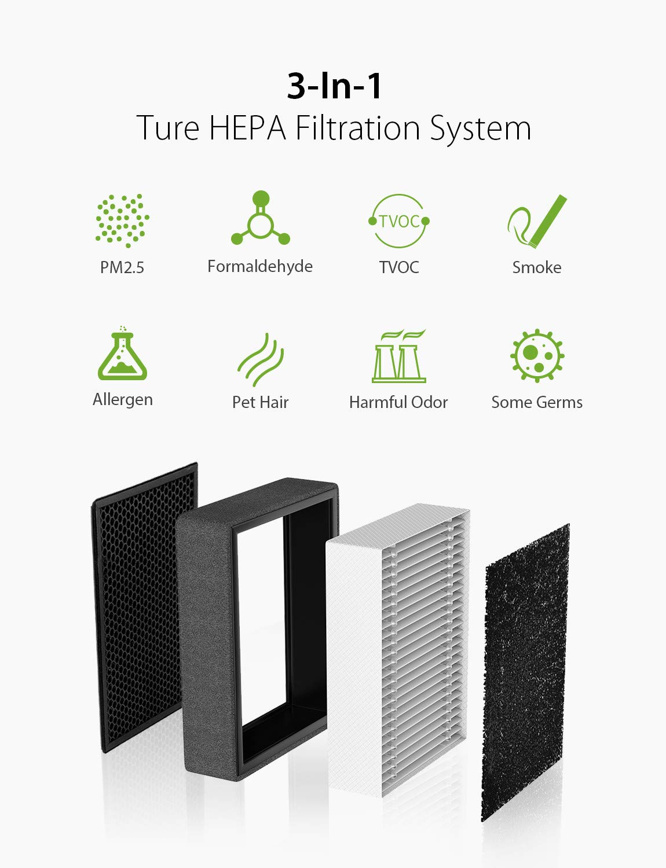 iTvanila Air Purifier with 3M True HEPA Filter, Room Air Purifiers info