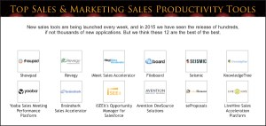 Top Sales & Marketing 2015 Sales productivity Tool