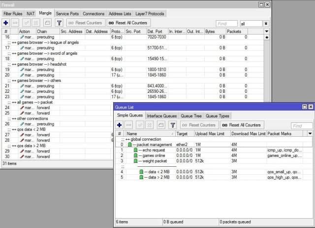 Membagi Bandwidth Warnet Dengan Queue Simple - mangle dan queue simple-min