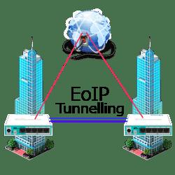 Tutorial Mudah Cara Konfigurasi EoIP Tunnel MikroTik