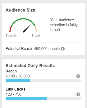 running a successful Facebook ad in Nigeria