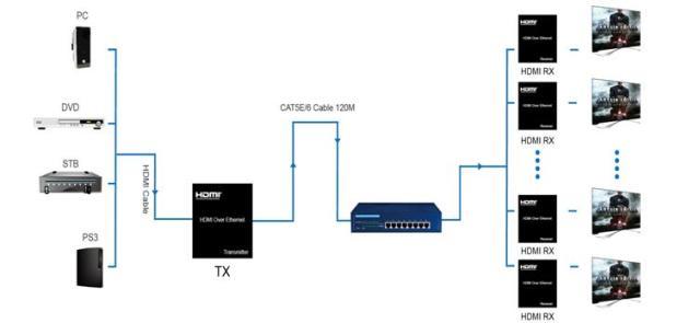 connection diagram 1_Extender Over Cat5 e6