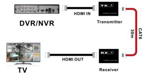 connection-diagram_over-cat5e-cat6