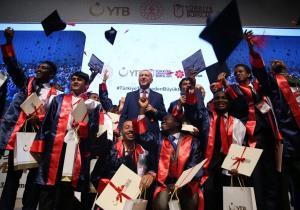 Türkiye Scholarships for both undergraduates and postgraduate studies in Turkey 2020