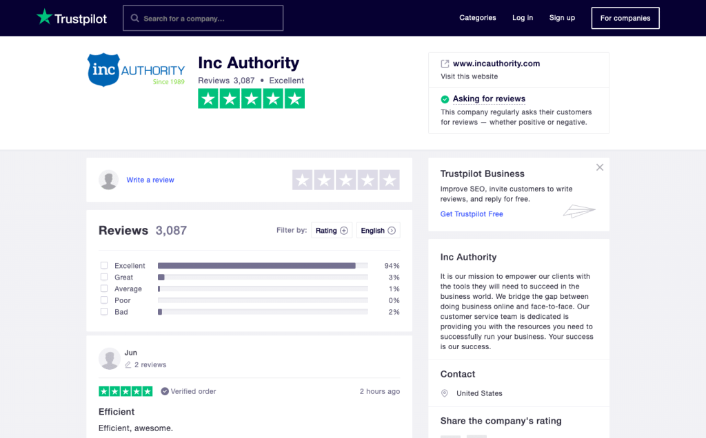 Inc Authority Trustpilot reviews