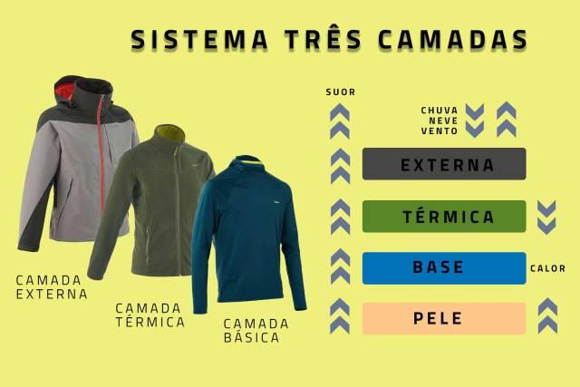 TOP TRIP ADVENTURE   SISTEMA TRES CAMADAS   TREKKING
