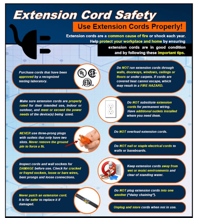 Extension cord safety: what to do and what to avoid