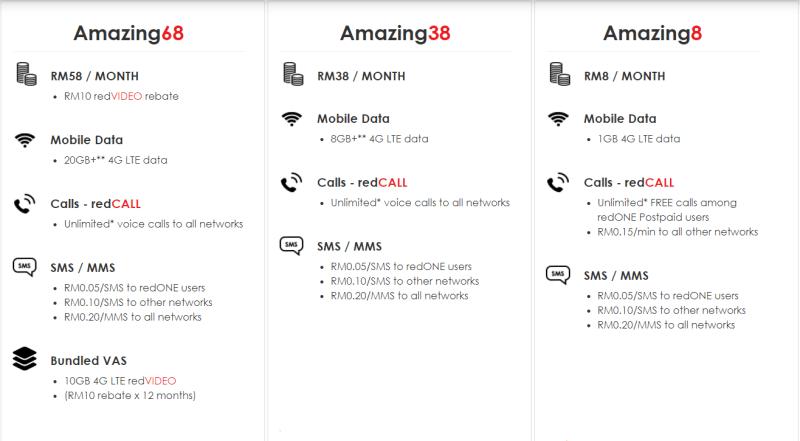 pelan amazing 38 dan amazing 68