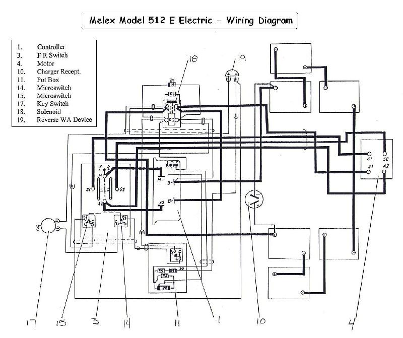 Funky 1984 Cushman Truckster Wiring Diagram Embellishment ...