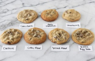 Ultimate-Cookie-Troubleshooting-Guide-Collage-Correct - Version 3