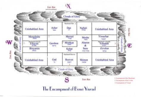 Encampment of the Tribes of Israel