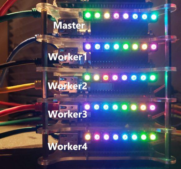 Rainbow Pi Cluster