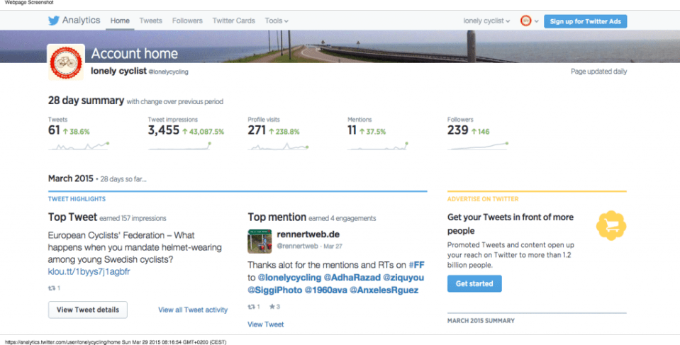 Twitter Analytics account overview for lonelycycling