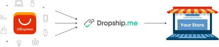 dropship me review