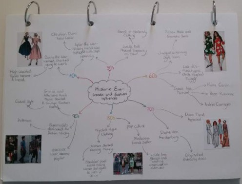 This images show my original mind map looking at many different eras of fashions trends.