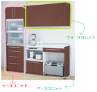 キッチンリフォーム カップボード プラン