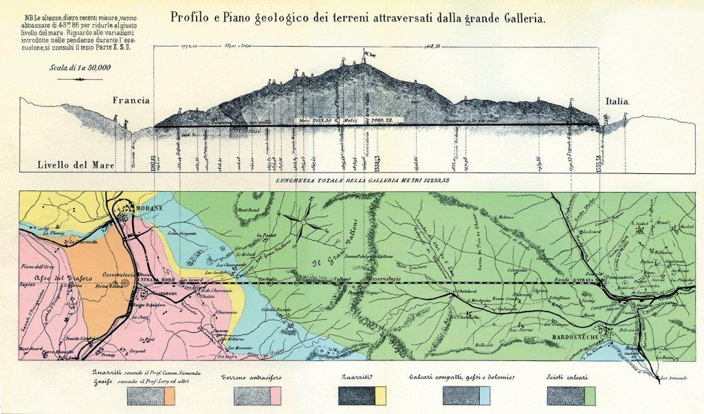 Planimetria traforo del Frejus