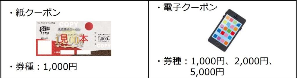 Go to travel|島根県での地域共通クーポン利用について知っておこう!