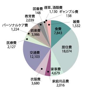 statistics-11