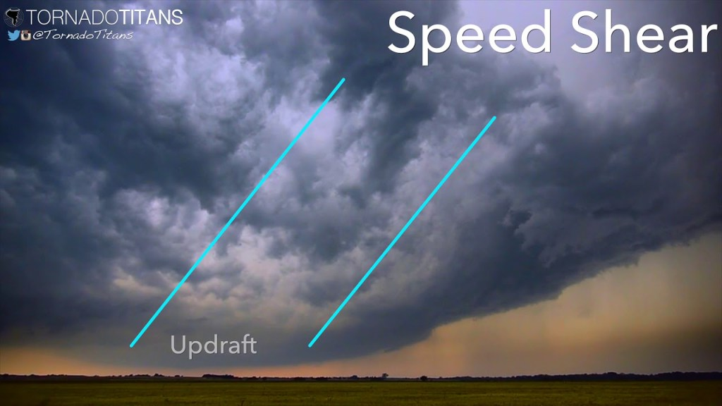 What is wind shear? An Explainer on Speed Shear and Directional Shear…