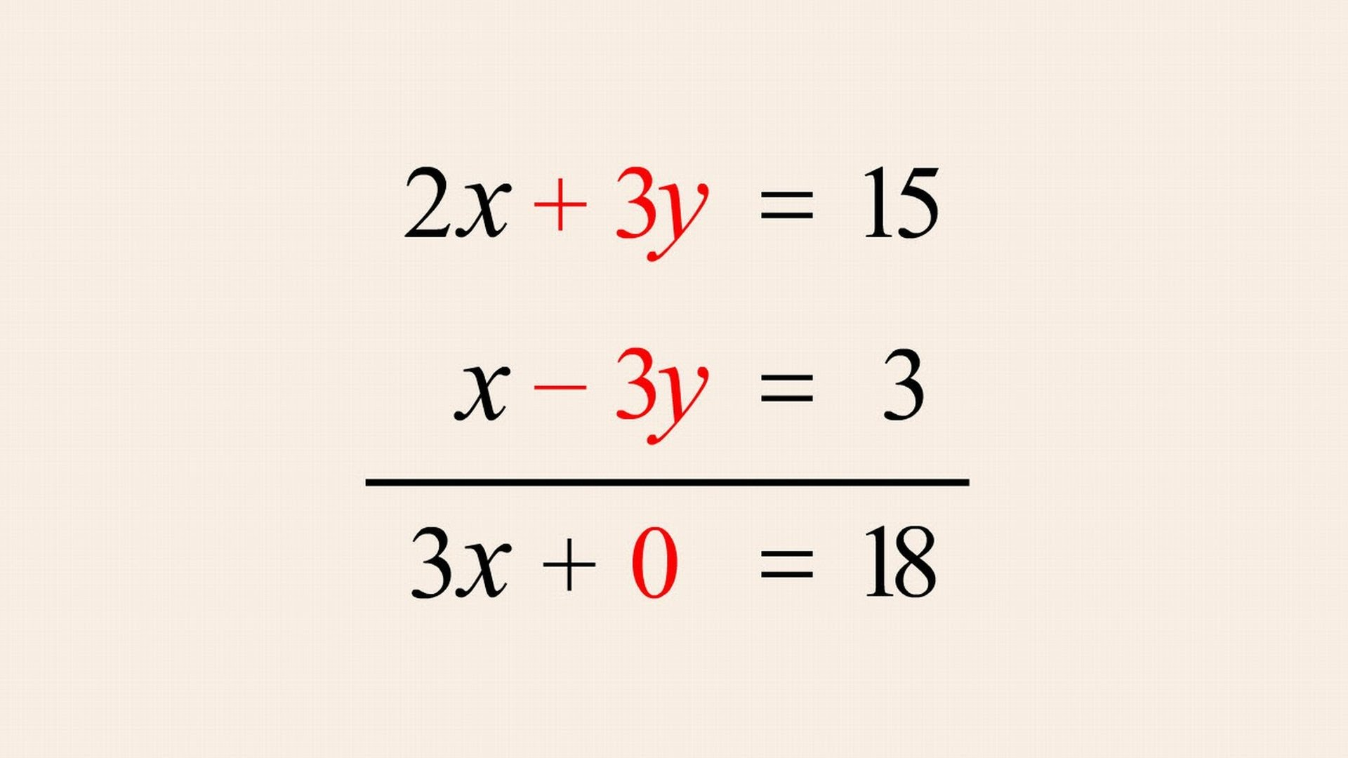 Solving 3 Variable Systems Of Equations By Elimination