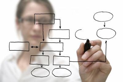 progettazione-realizzazione-software