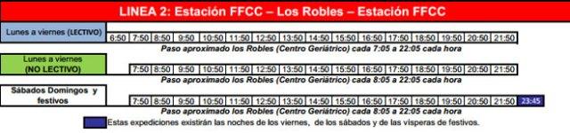 Nuevos horarios Línea 2 Transporte Urbano de Torrelodones
