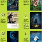 Programación Cine para todos los públicos durante Navidad en Torrelodones