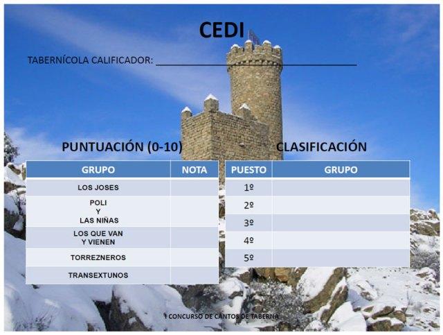 Modelo para calificar en el I Concurso de Cantos de Taberna de Torrelodones, el sábado 21 de diciembre 2013