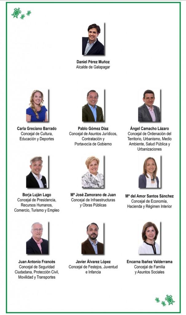 Equipo de Gobierno del Partido Popular en el Ayuntamiento de Galapagar