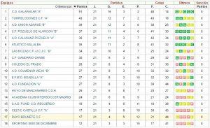 resultados-1ra-afic-jorn21-FFM