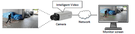 camera-based-systems