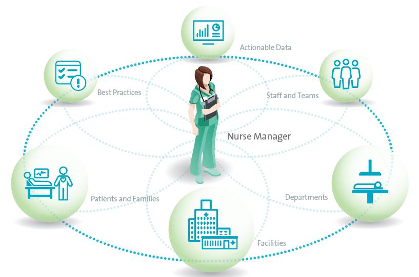 rauland-responder-enterprise-nurse-call-solutions