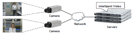 server-based-systems