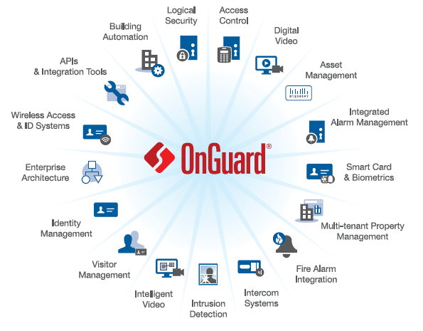 onguard-system