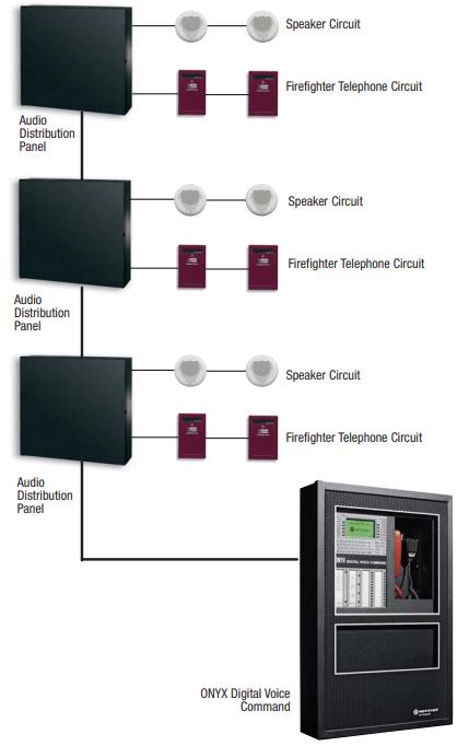 onyx-digital-voice-command-diagram