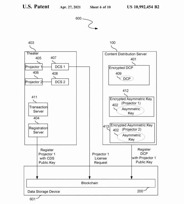 disney blockchain patent