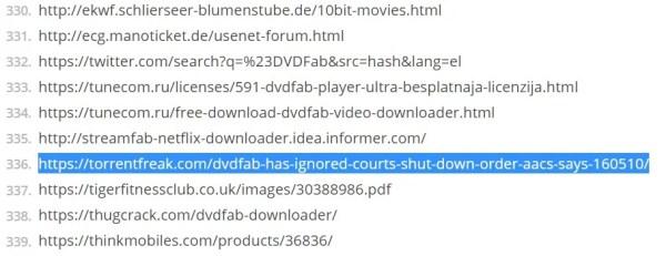 dvdfab notice