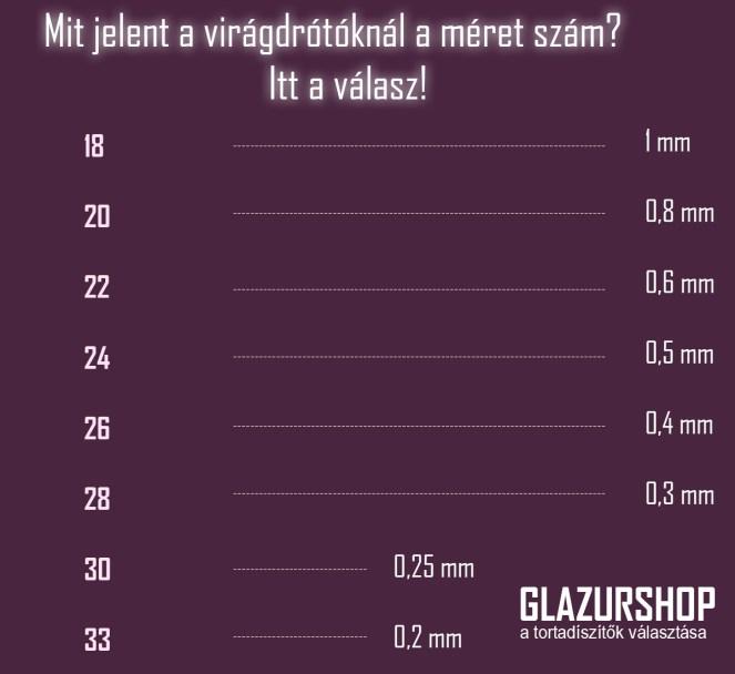 viragdrot-meretek-melyik-mekkora-glazurshop