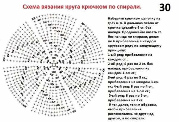 Вязаные шапки крючком со схемами и рисунками с описаниями