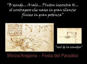 Leonardo da Vinci a Tortona fig. 6