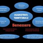 Il Marketing Territoriale non è (solo) Marketing Turistico