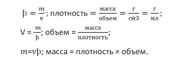 Грамдарды миллилитрлерде берудің негізгі формуласы және керісінше