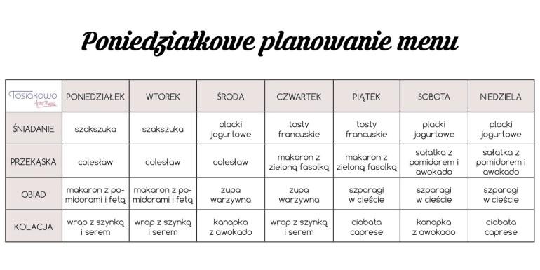 Planowanie menu